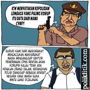 Hasil Survei Rekrutmen PNS dan Kepolisian Dianggap Paling Korup Oleh Masyarakat