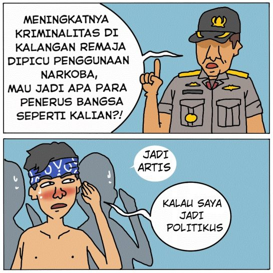 Kriminalitas Remaja